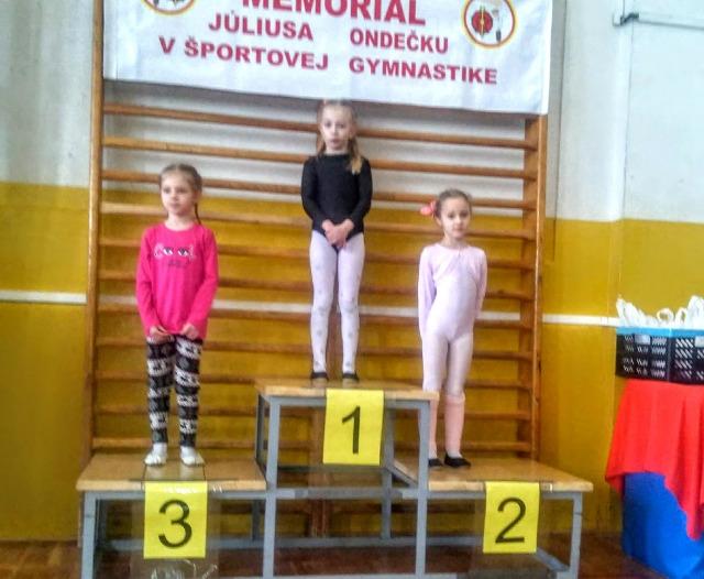 3701c42af602a IX. ročník Memoriálu J. Ondečku v gymnastike detí MŠ a ZŠ -